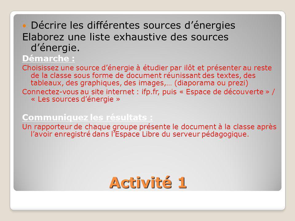 Activité 1 Décrire les différentes sources d'énergies