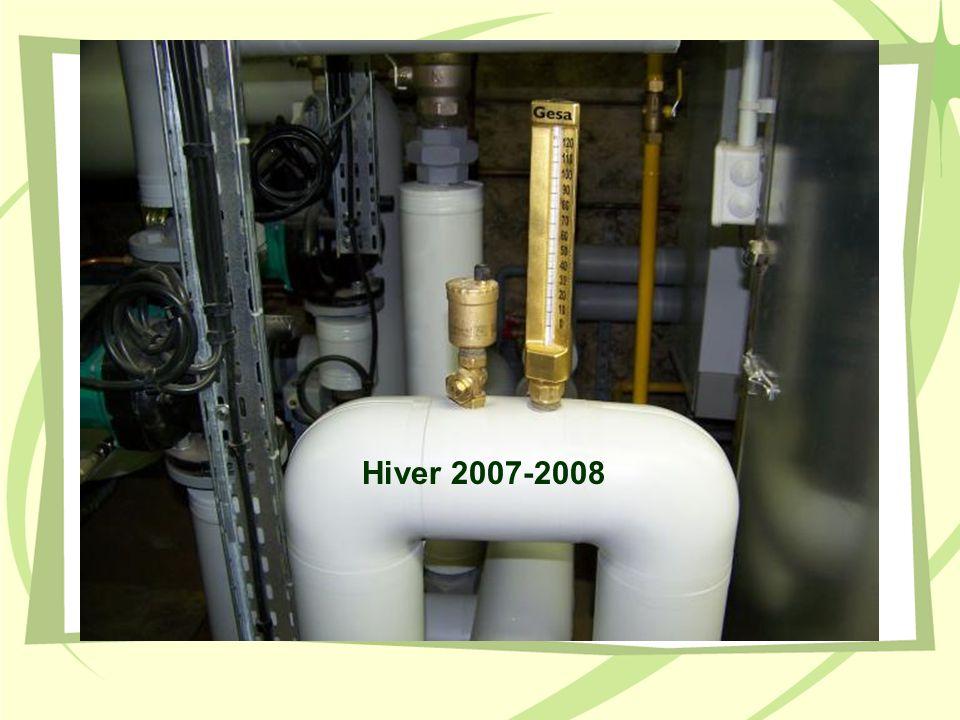 Hiver 2007-2008