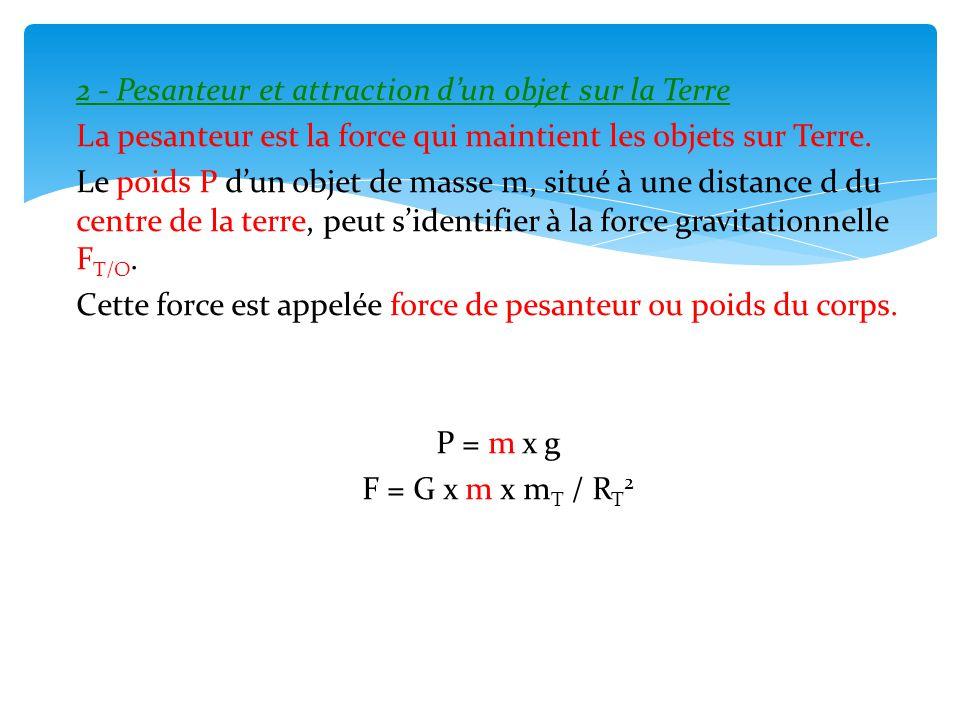 2 - Pesanteur et attraction d'un objet sur la Terre La pesanteur est la force qui maintient les objets sur Terre.