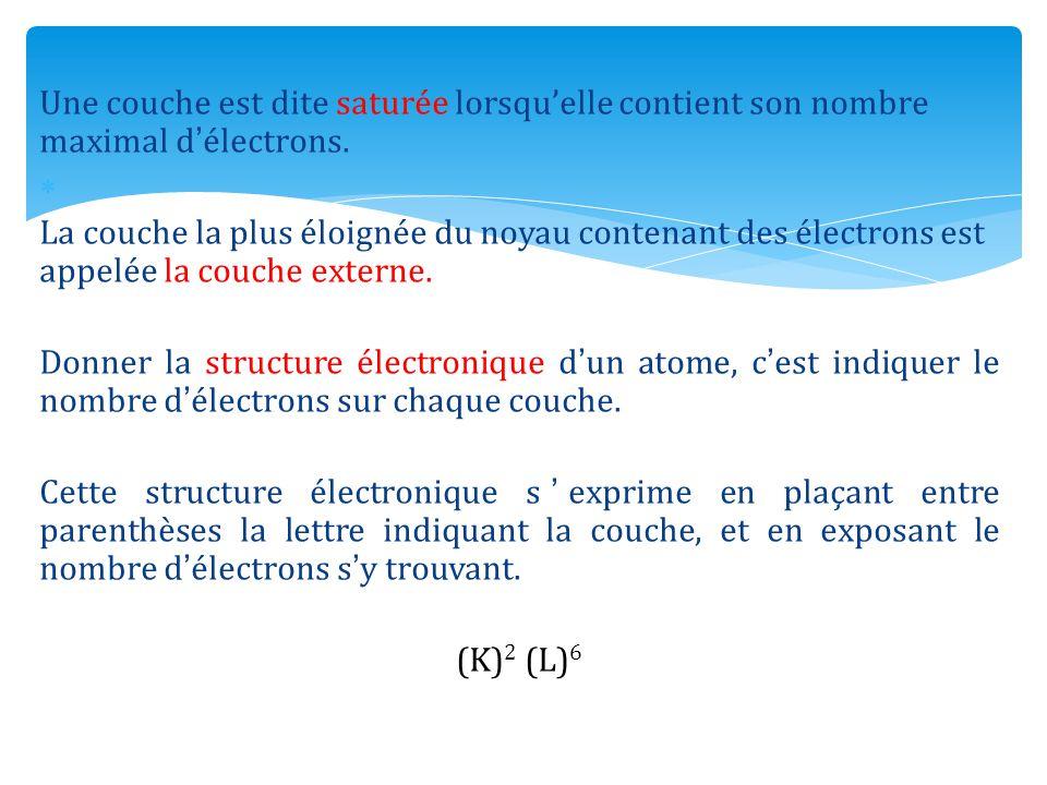 Une couche est dite saturée lorsqu'elle contient son nombre maximal d'électrons.