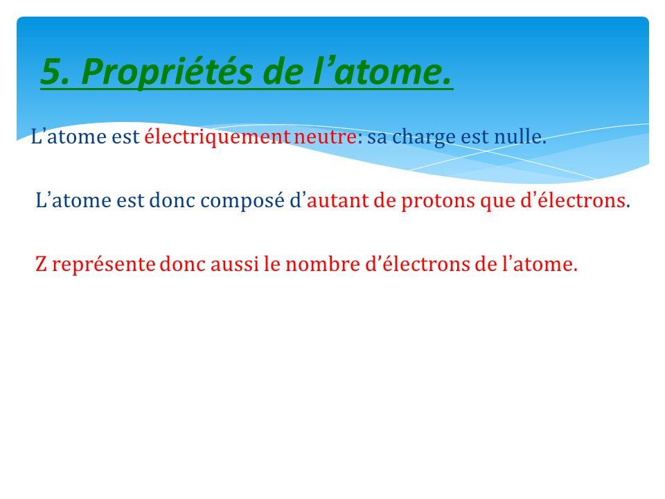 5. Propriétés de l'atome. L'atome est électriquement neutre: sa charge est nulle. L'atome est donc composé d'autant de protons que d'électrons.
