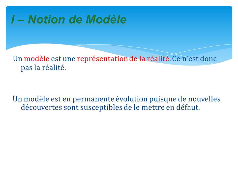 I – Notion de Modèle Un modèle est une représentation de la réalité. Ce n est donc pas la réalité.