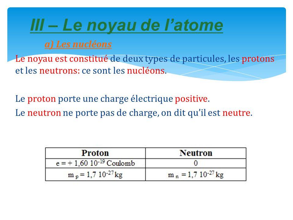 III – Le noyau de l'atome