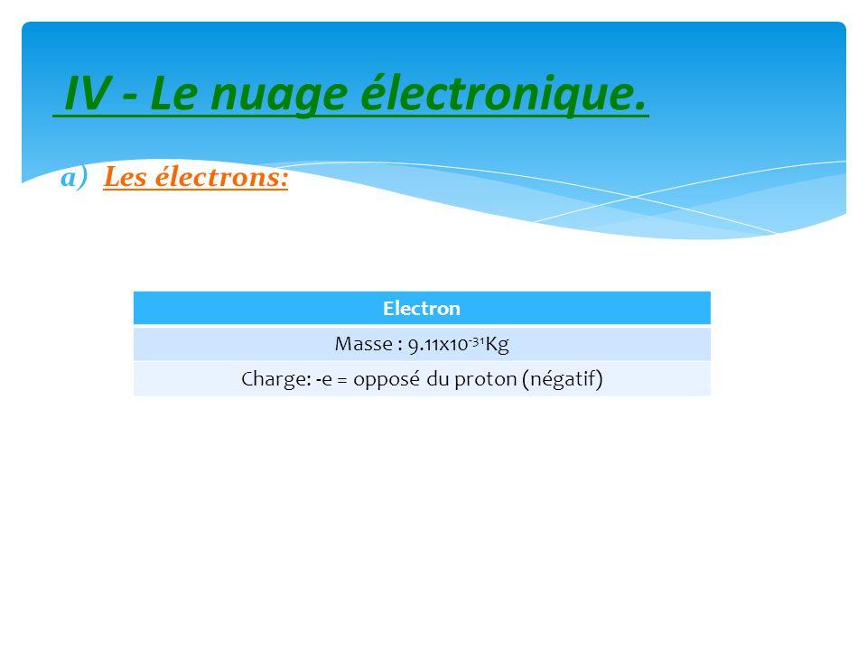 IV - Le nuage électronique.