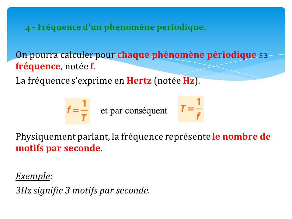 La fréquence s'exprime en Hertz (notée Hz).