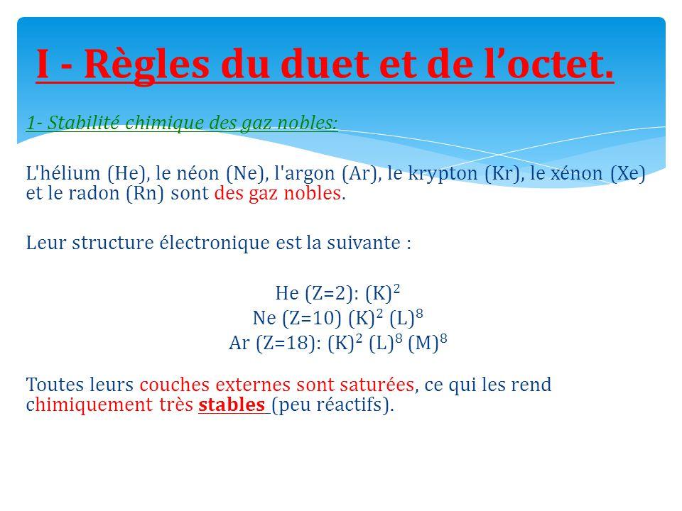I - Règles du duet et de l'octet.