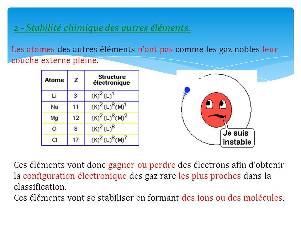 2 - Stabilité chimique des autres éléments.
