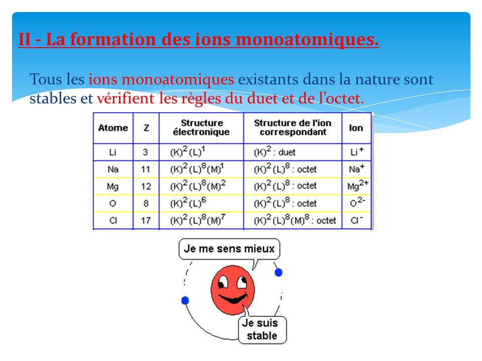 II - La formation des ions monoatomiques.