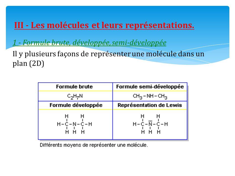 III - Les molécules et leurs représentations.