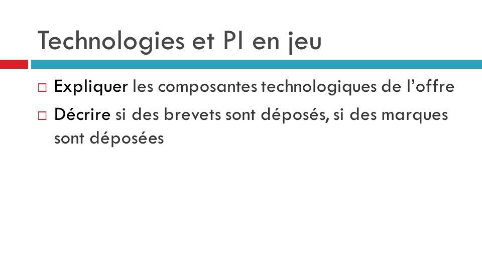 Technologies et PI en jeu