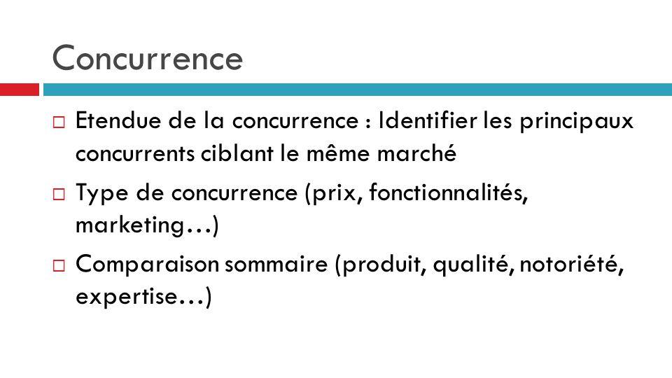 Concurrence Etendue de la concurrence : Identifier les principaux concurrents ciblant le même marché.