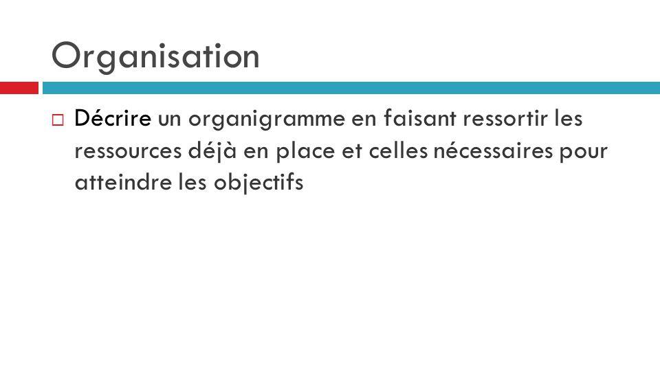 Organisation Décrire un organigramme en faisant ressortir les ressources déjà en place et celles nécessaires pour atteindre les objectifs.