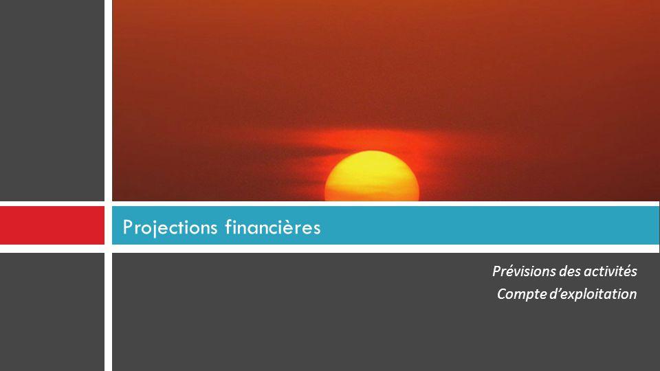 Projections financières
