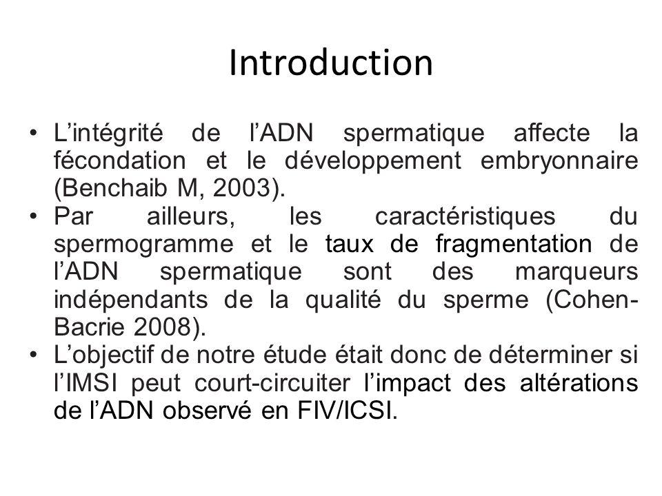 Introduction L'intégrité de l'ADN spermatique affecte la fécondation et le développement embryonnaire (Benchaib M, 2003).