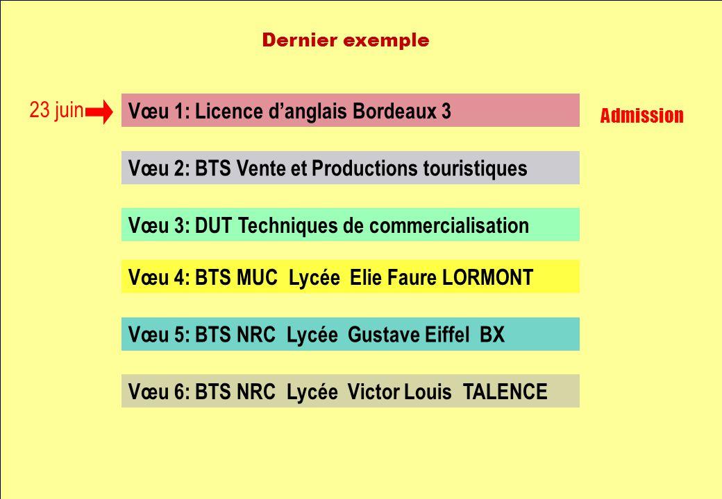 Admission 23 juin Vœu 1: Licence d'anglais Bordeaux 3