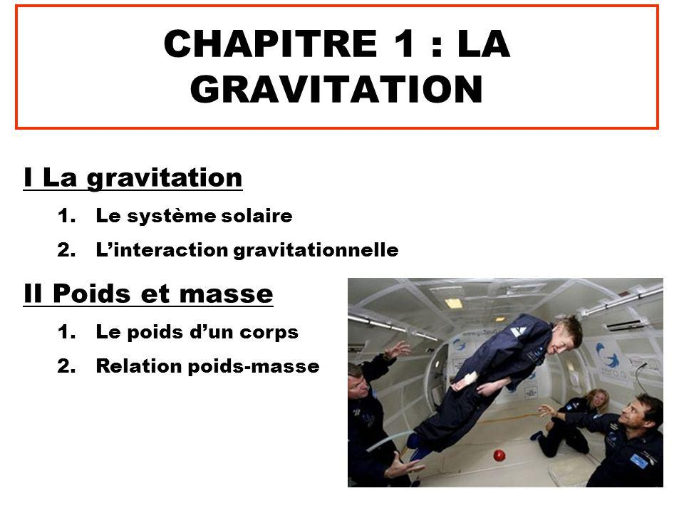 CHAPITRE 1 : LA GRAVITATION