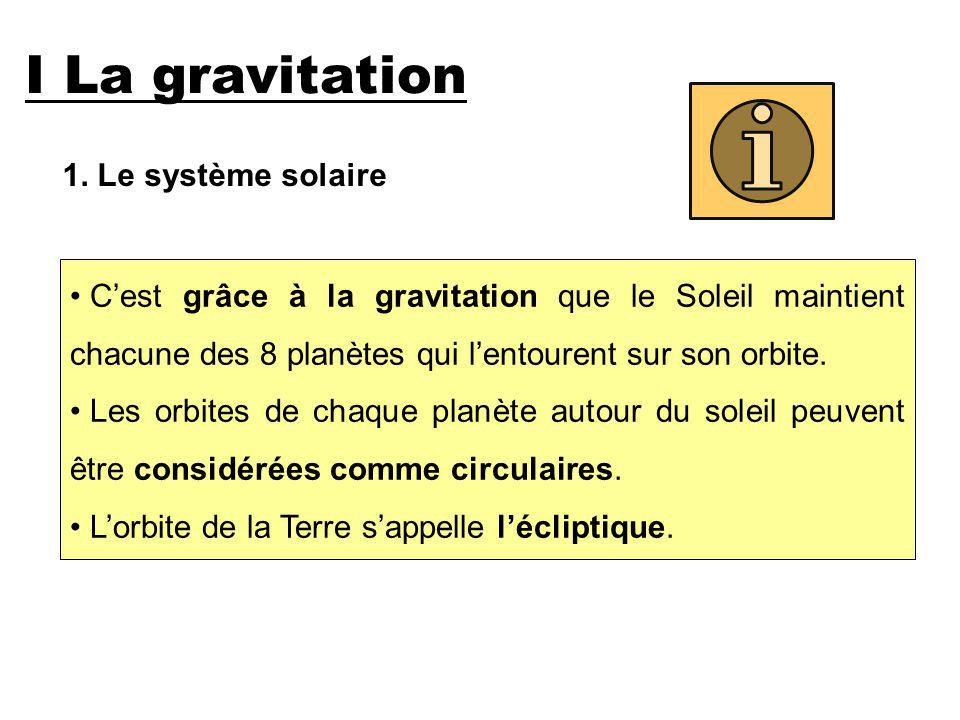 I La gravitation 1. Le système solaire