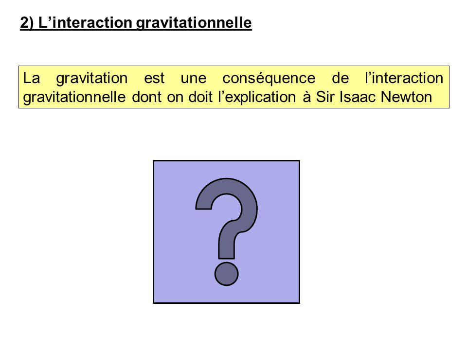 2) L'interaction gravitationnelle