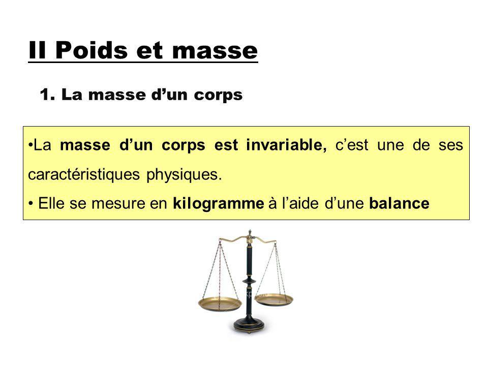 II Poids et masse 1. La masse d'un corps