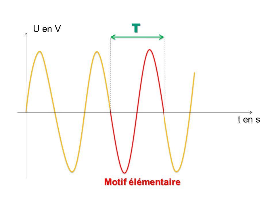 Motif élémentaire T U en V t en s Motif élémentaire