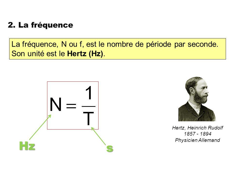 2. La fréquence La fréquence, N ou f, est le nombre de période par seconde. Son unité est le Hertz (Hz).