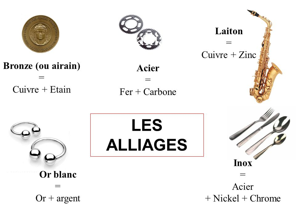 Les alliages LES ALLIAGES Laiton = Cuivre + Zinc Bronze (ou airain) =