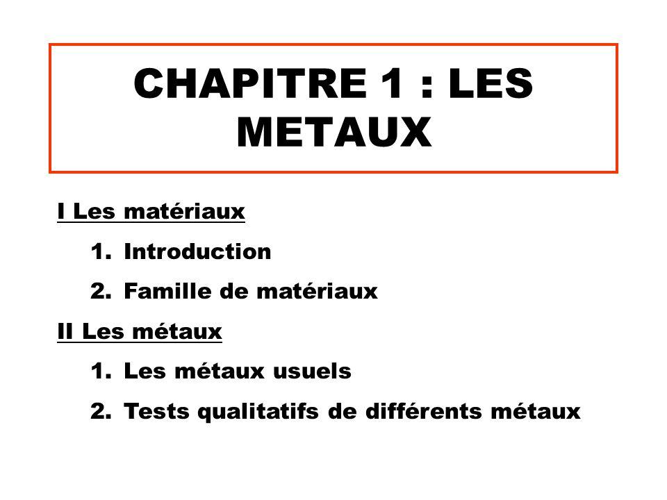 CHAPITRE 1 : LES METAUX I Les matériaux Introduction