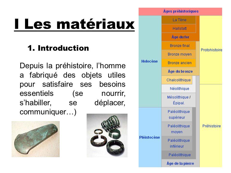 I Les matériaux 1. Introduction