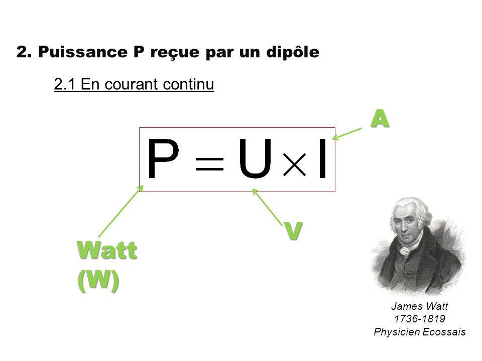 2. Puissance P reçue par un dipôle