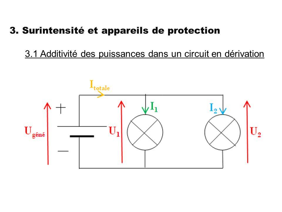 3. Surintensité et appareils de protection