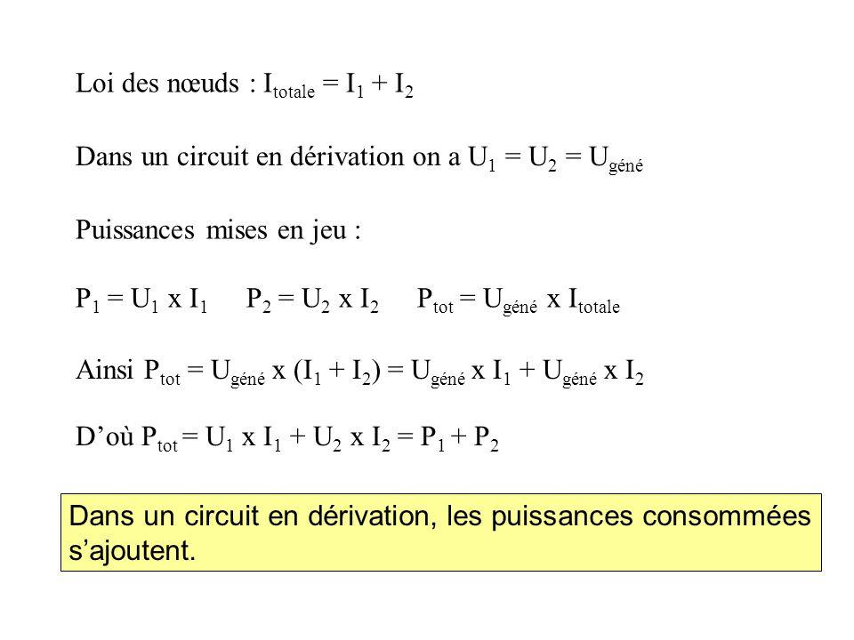 Loi des nœuds : Itotale = I1 + I2