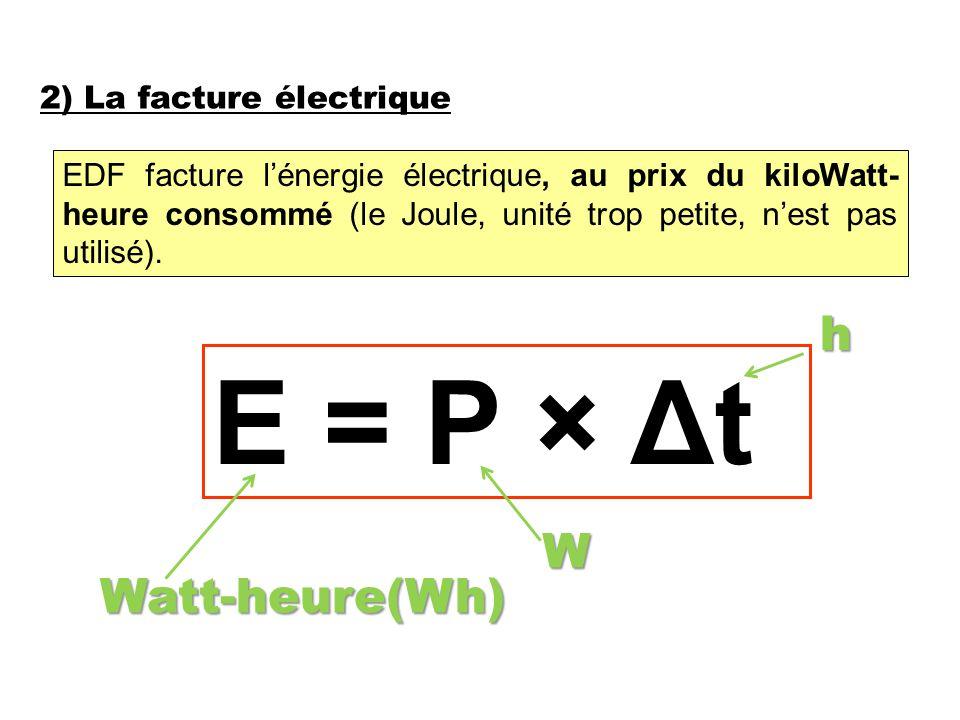 2) La facture électrique