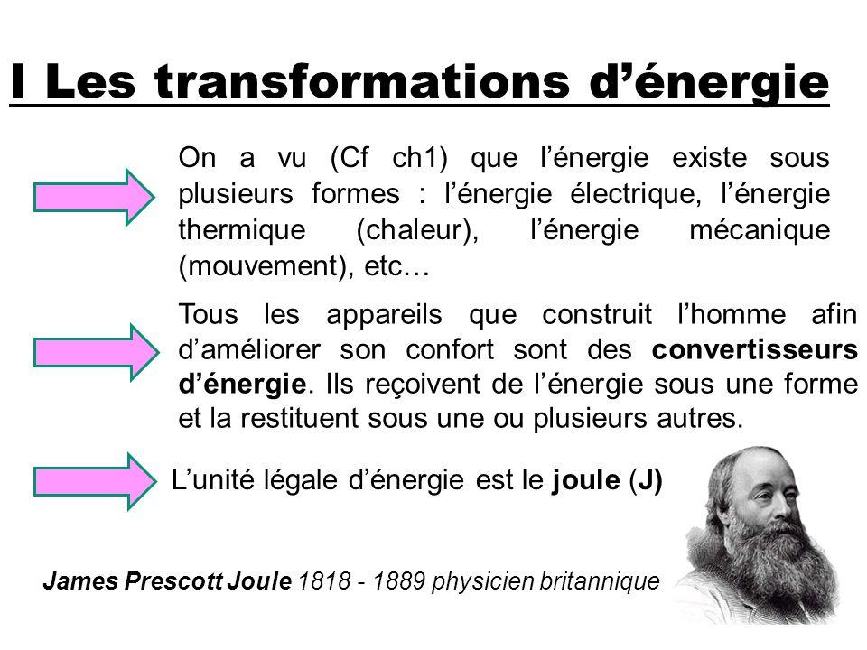 I Les transformations d'énergie