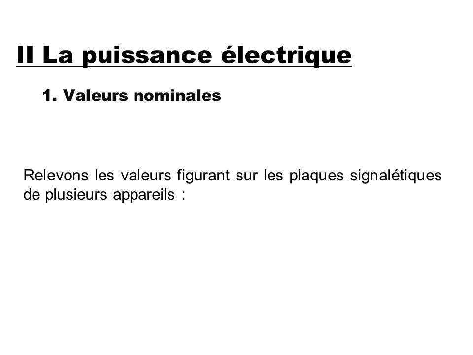 II La puissance électrique
