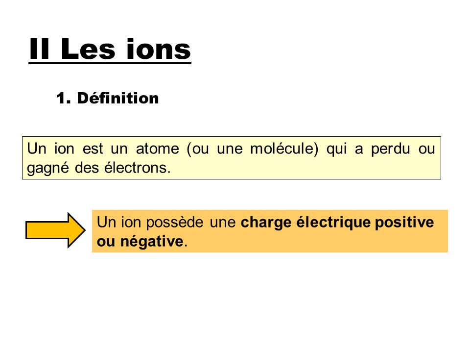II Les ions 1. Définition. Un ion est un atome (ou une molécule) qui a perdu ou gagné des électrons.