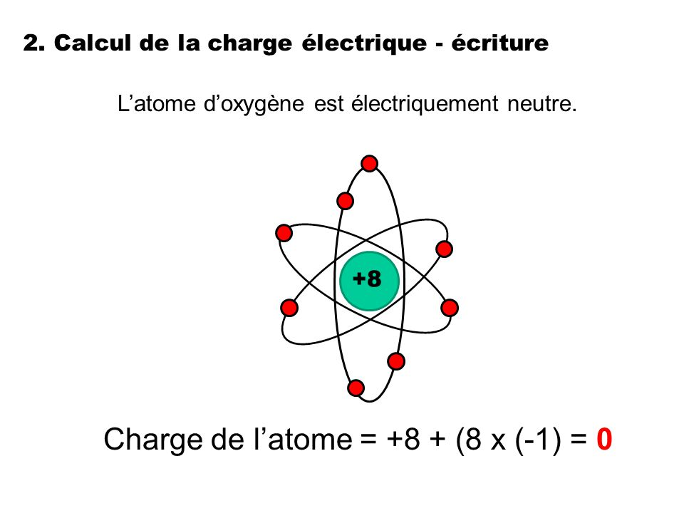 2. Calcul de la charge électrique - écriture