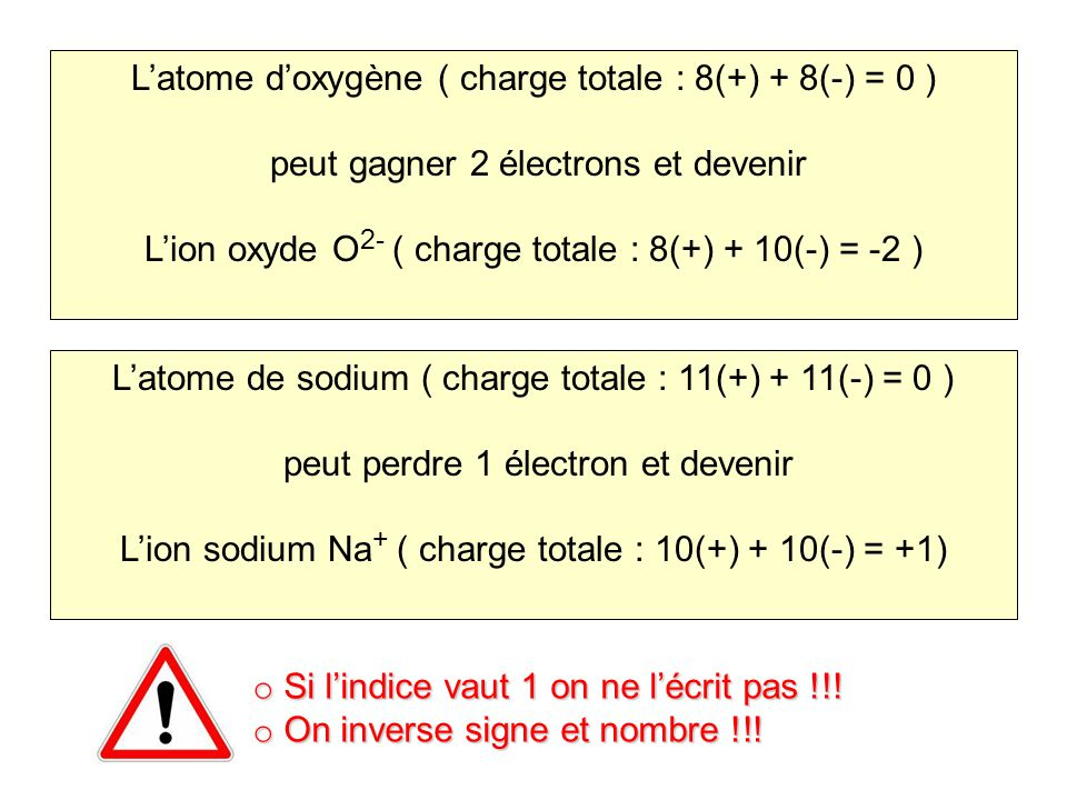 Exemples L'atome d'oxygène ( charge totale : 8(+) + 8(-) = 0 )