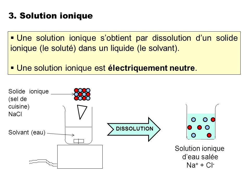 Une solution ionique est électriquement neutre.