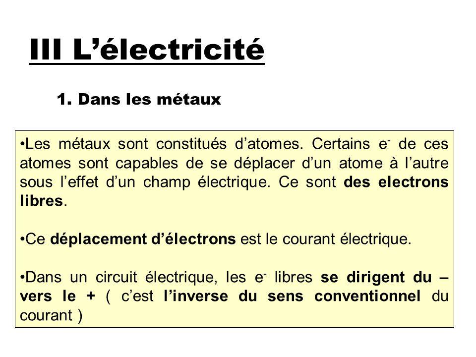 III L'électricité 1. Dans les métaux