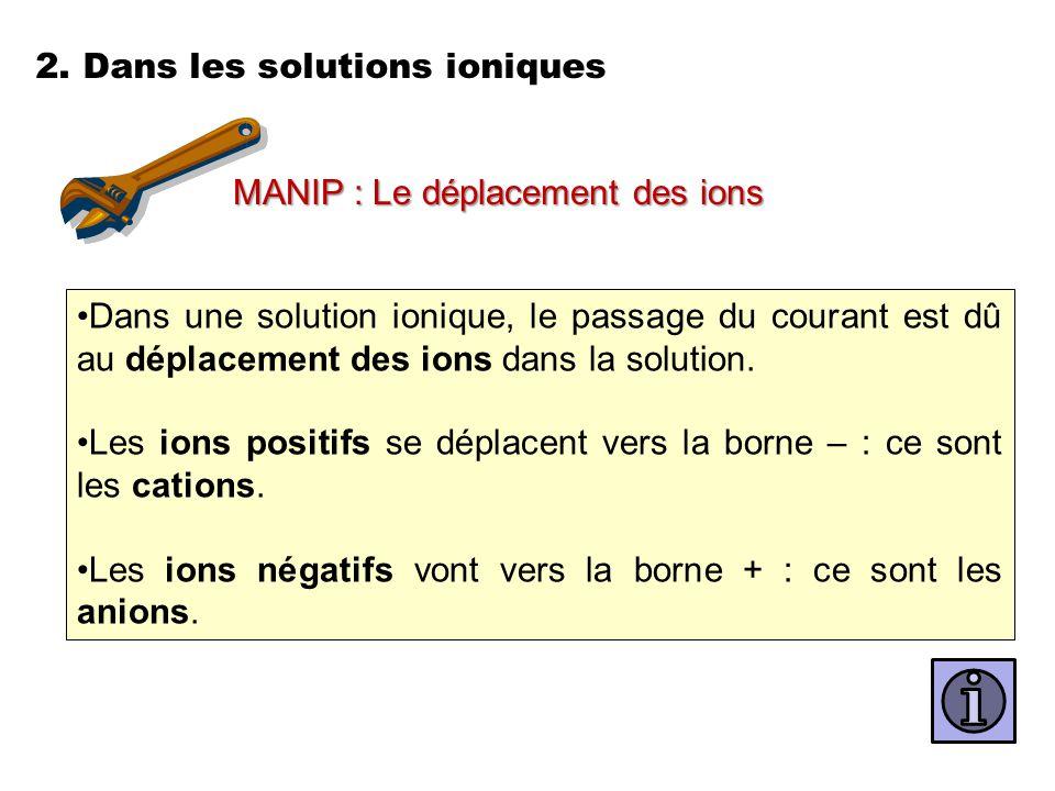 2. Dans les solutions ioniques