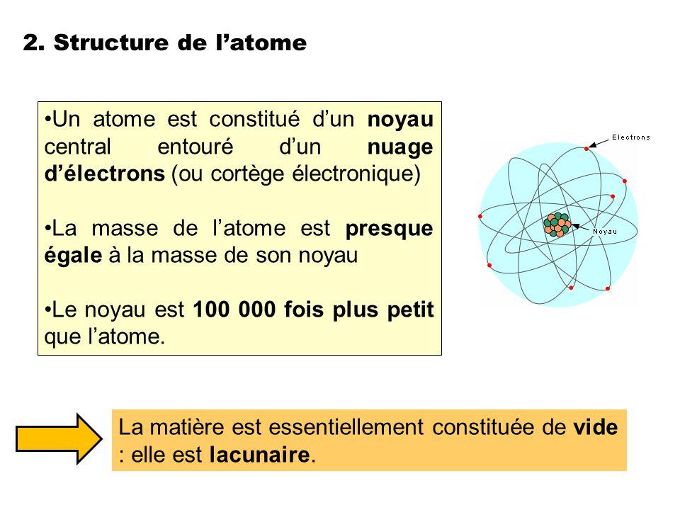 2. Structure de l'atome Un atome est constitué d'un noyau central entouré d'un nuage d'électrons (ou cortège électronique)