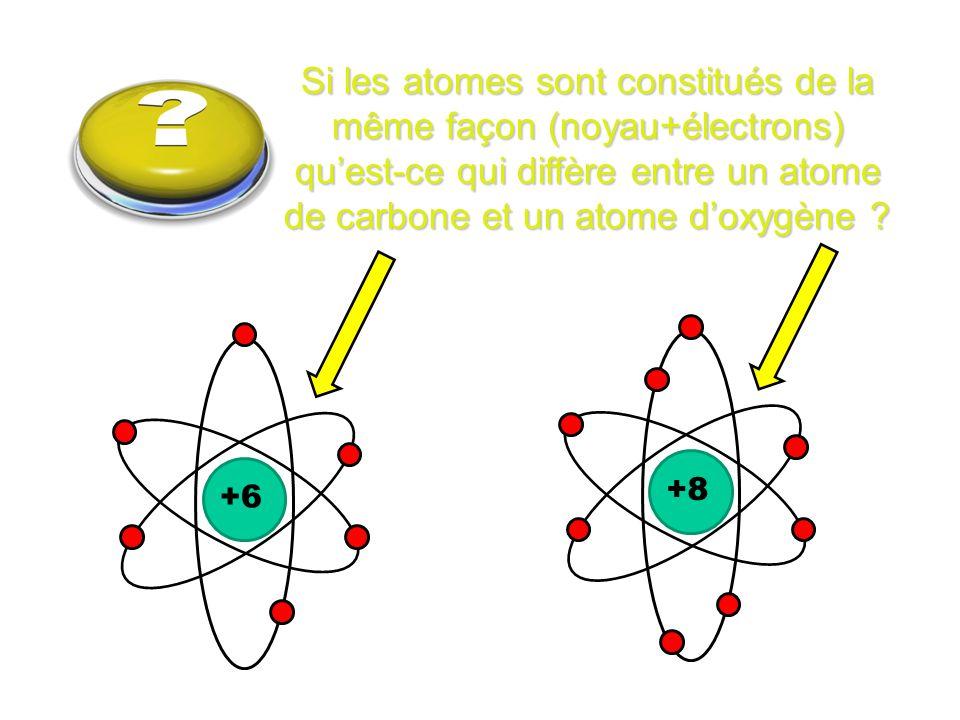 Si les atomes sont constitués de la même façon (noyau+électrons) qu'est-ce qui diffère entre un atome de carbone et un atome d'oxygène