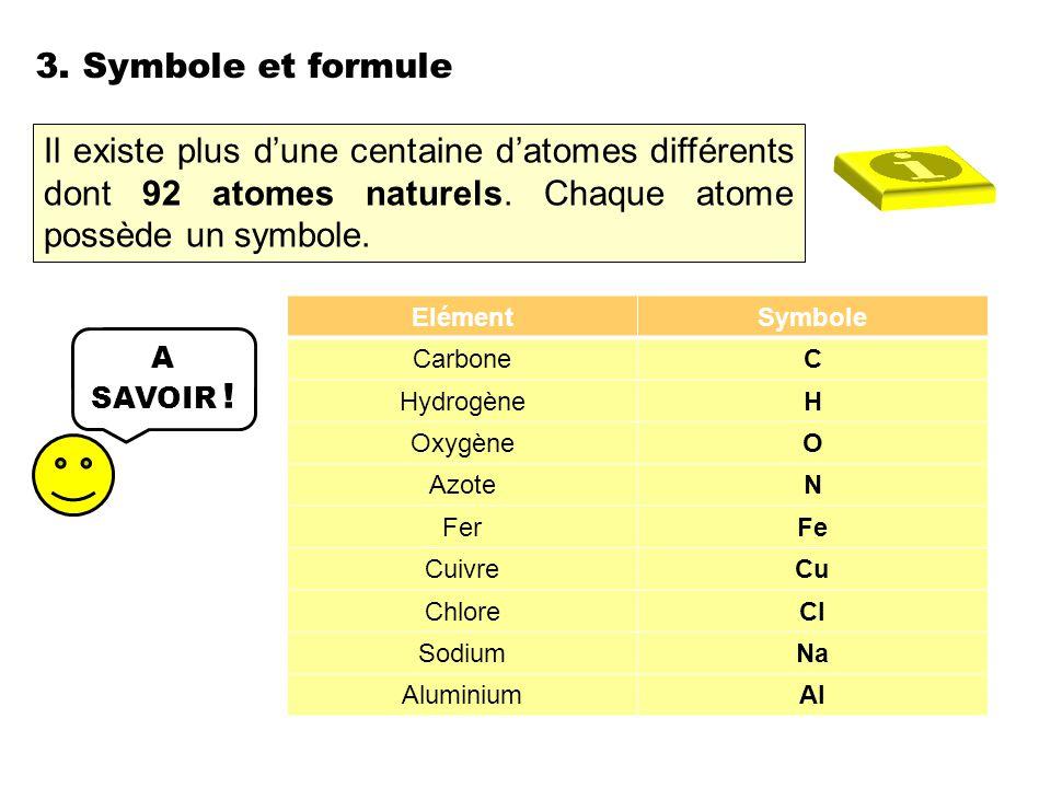 3. Symbole et formule Il existe plus d'une centaine d'atomes différents dont 92 atomes naturels. Chaque atome possède un symbole.