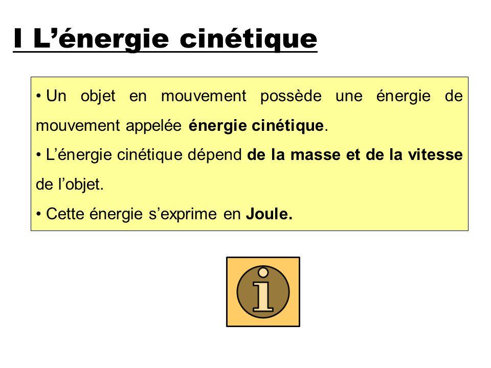 I L'énergie cinétique Un objet en mouvement possède une énergie de mouvement appelée énergie cinétique.