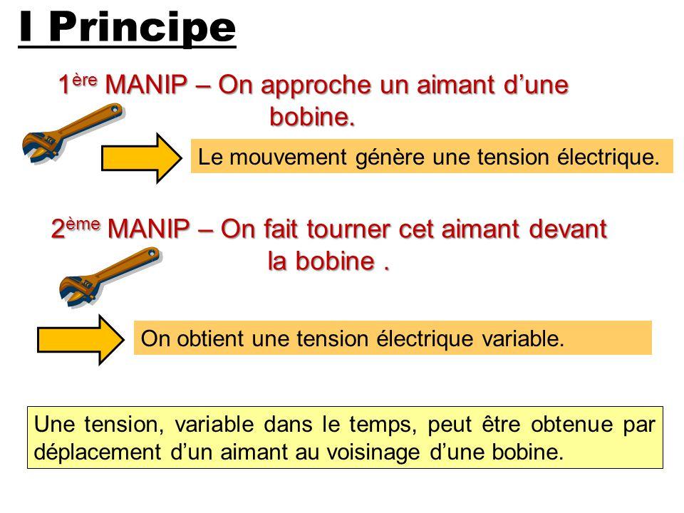 I Principe 1ère MANIP – On approche un aimant d'une bobine.