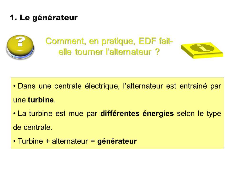 Comment, en pratique, EDF fait-elle tourner l'alternateur