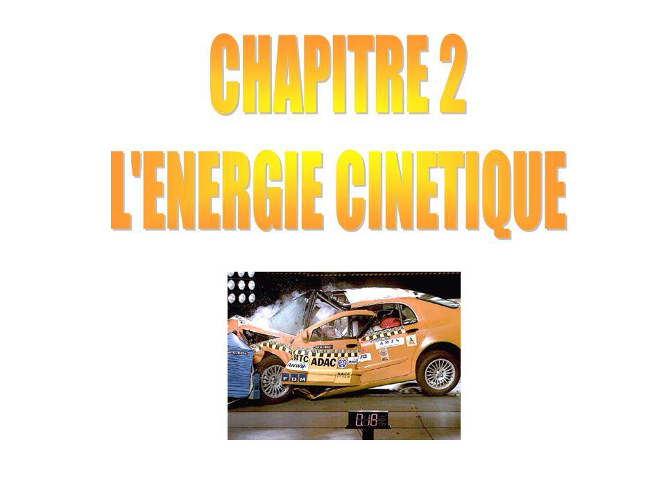 CHAPITRE 2 : L'ENERGIE CINETIQUE