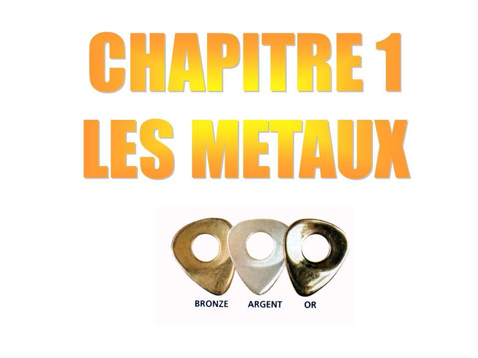 CHAPITRE 1 : LES METAUX CHAPITRE 1 LES METAUX