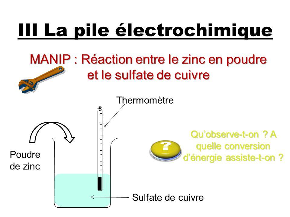 III La pile électrochimique