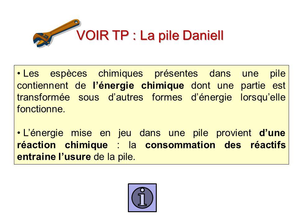 VOIR TP : La pile Daniell